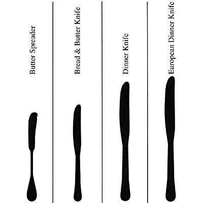 Restaurant Flatware Guide