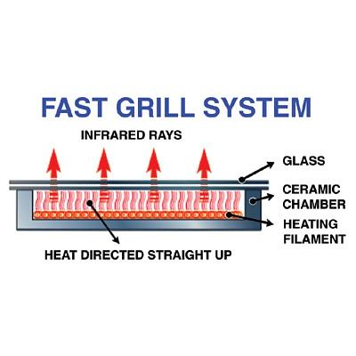 Fast Grill System