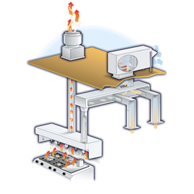 Commercial Exhaust Hood System · Supply Fan · Exhaust Fan · Depiction Of  Air Flow